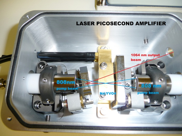 Dpss Laser Vanguard
